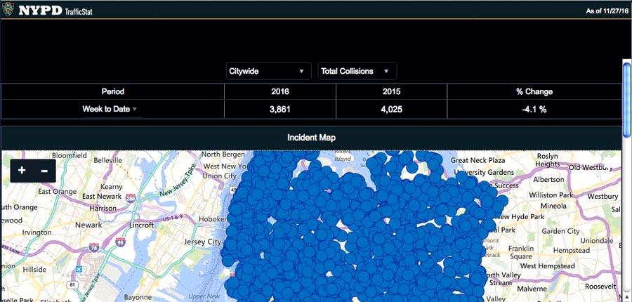 Imagen tomada del portal TrafficStat.