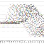 "Reverse Engineering DynamicHedge's ""Alpha Curves"", Part 2.5 of 3: DTW Barycenter Averaging"