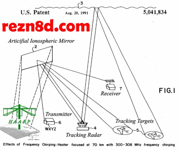 Patentes HAARP 5041834 - Ionospheric Espelho
