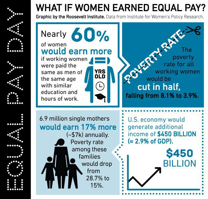 Equal-Pay-Graphic-2