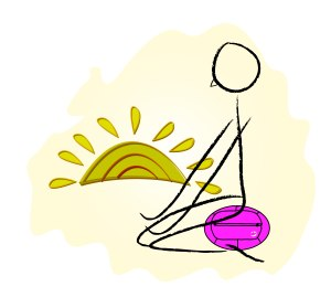 Morning UGI Routine   Radiance Wellness by Shari Feuz