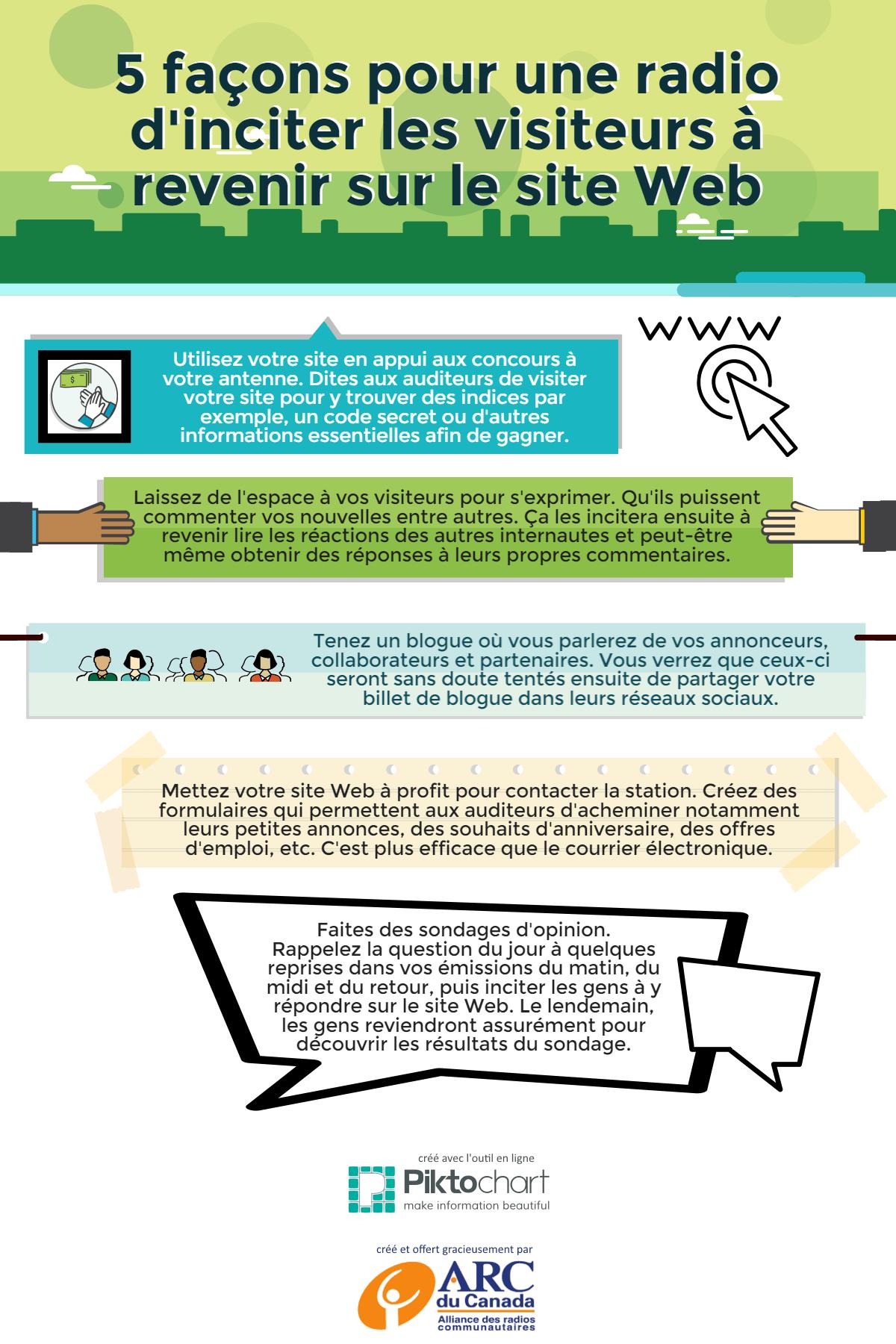 5 façons pour une radio d'inciter les visiteurs à revenir sur le site Web