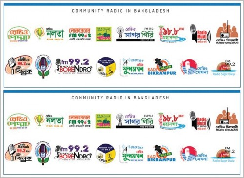 Community Radio in Bangladesh