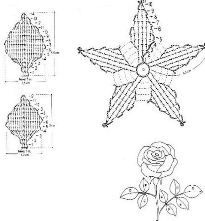 Фото чашелистик для вязания розы крючком