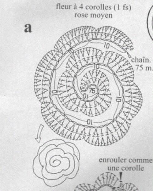 Фото схема для вязания бутона розы