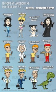 iPhone vs Android vs Blackberry SPANISH El friki es siempre el otro 624x1024 182x300 Comparativa Android, Iphone y Blackberry