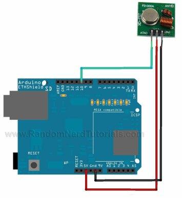 has_sender_circuit_bb_final