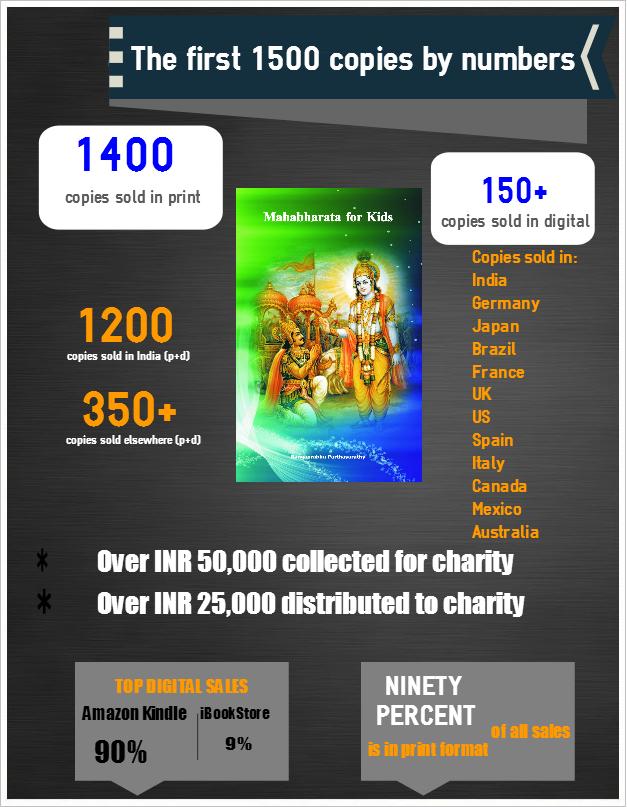 mfk_1500_sold