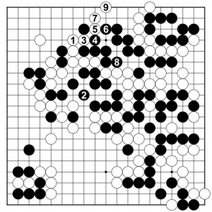 Diagram 3: White has a good position