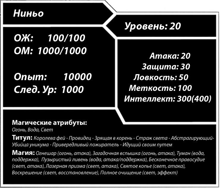 Таб 28-1