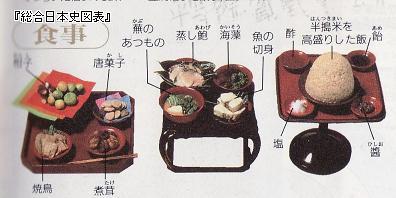 奈良時代1501