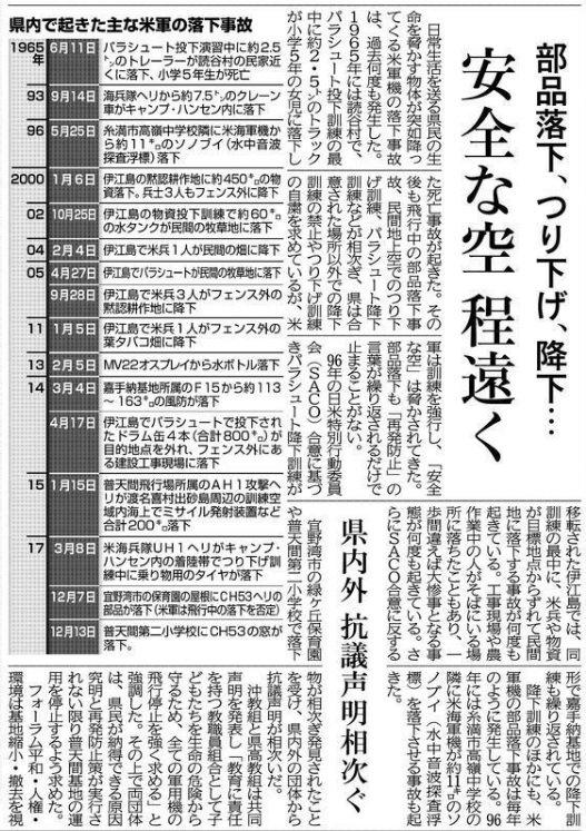 okinawa162