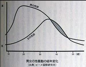 seiyoku1