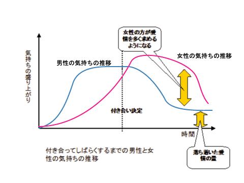 seiyoku311