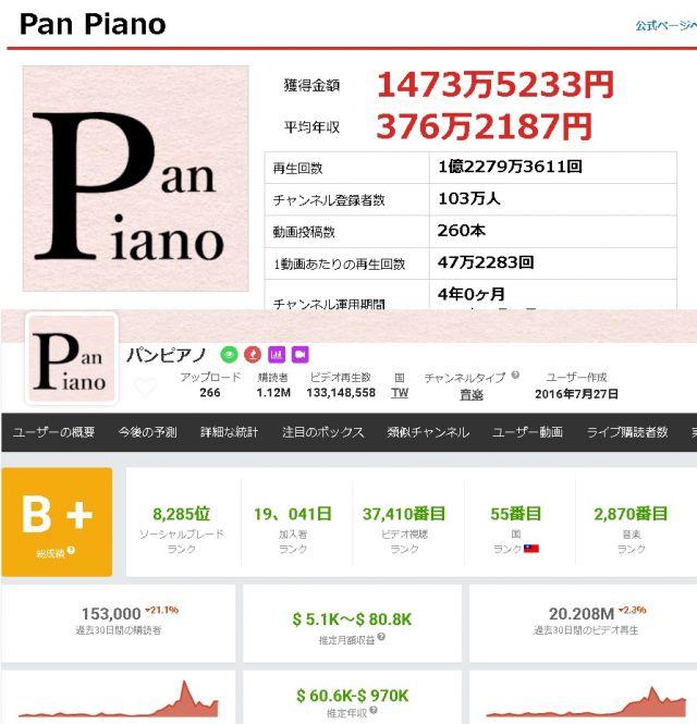 panpiano1