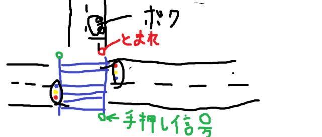 交通違反1