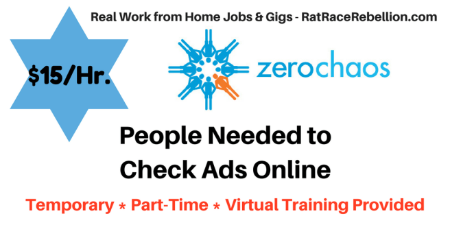 1,200 People Needed to Look at Ads Online (2)