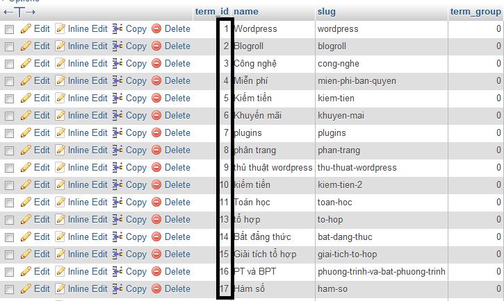 lua-chon-bai-dang-hien-thi-tren-trang-index