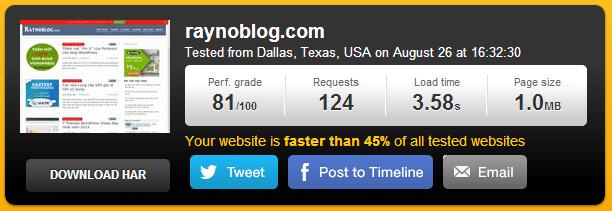 speed raynoblog