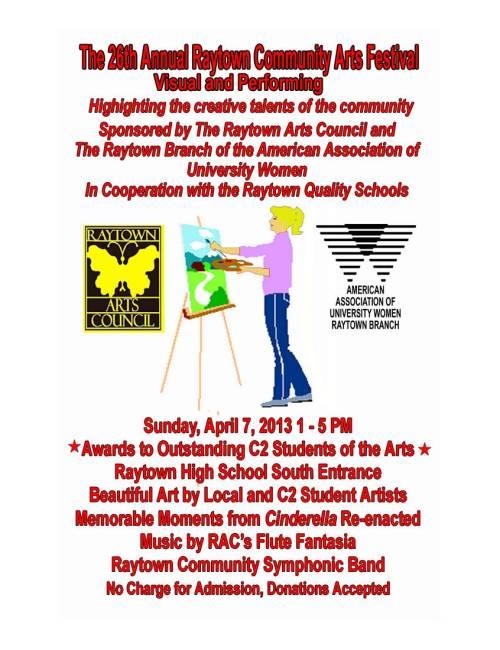 communityartsfest