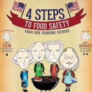 Food Safety Tips for Summer Cookouts
