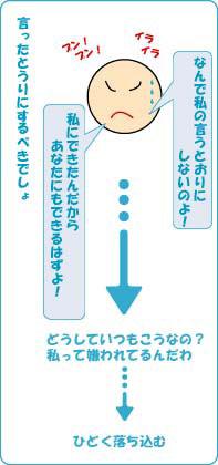 seikaku-zu-4