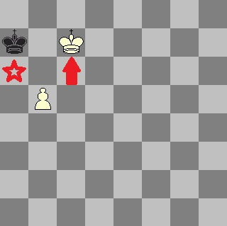 White wisely avoided the blunder b6+??