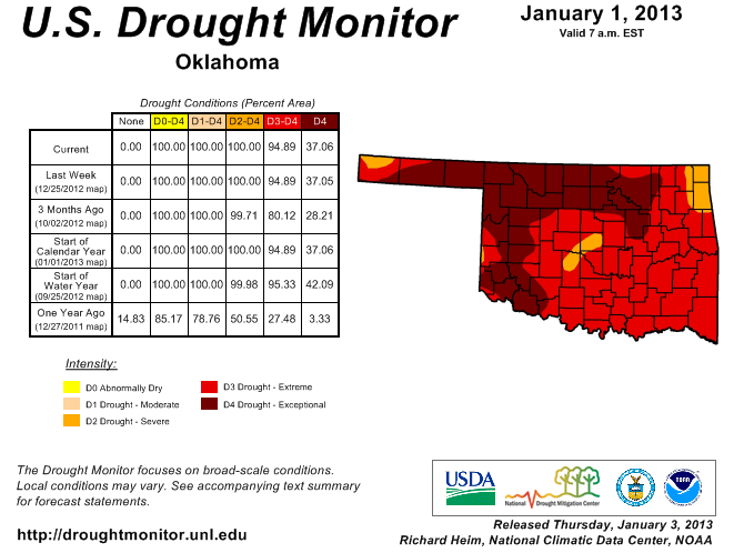 Courtesy of the Oklahoma Climatological Survey.