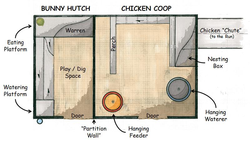 Hutch coop floorplan redeem your ground for Chicken coop interior designs