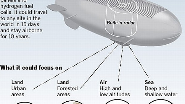 us-airship_lzhro_691