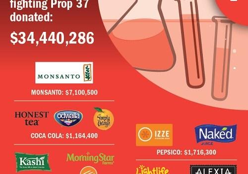prop37_bad-organics