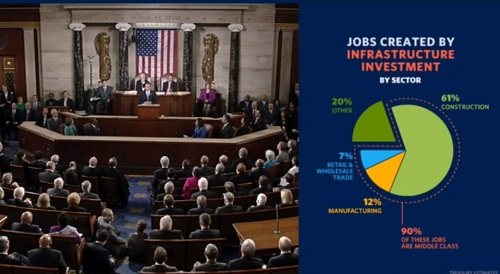 state-of-the-union-2013-infrastructure
