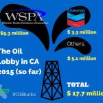 huge amounts of oil money are corrupting california