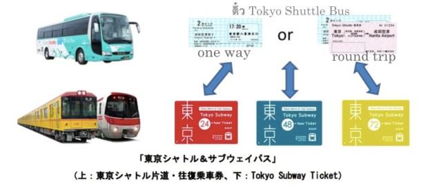 Keisei bus ticket
