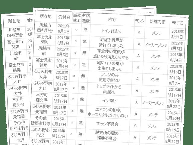 ichigo_mente
