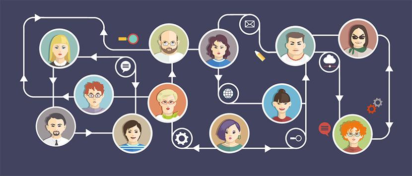 Social Media blog image