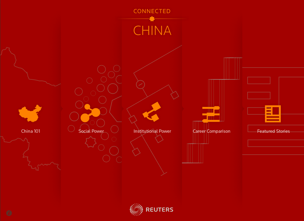Reuters Connected China