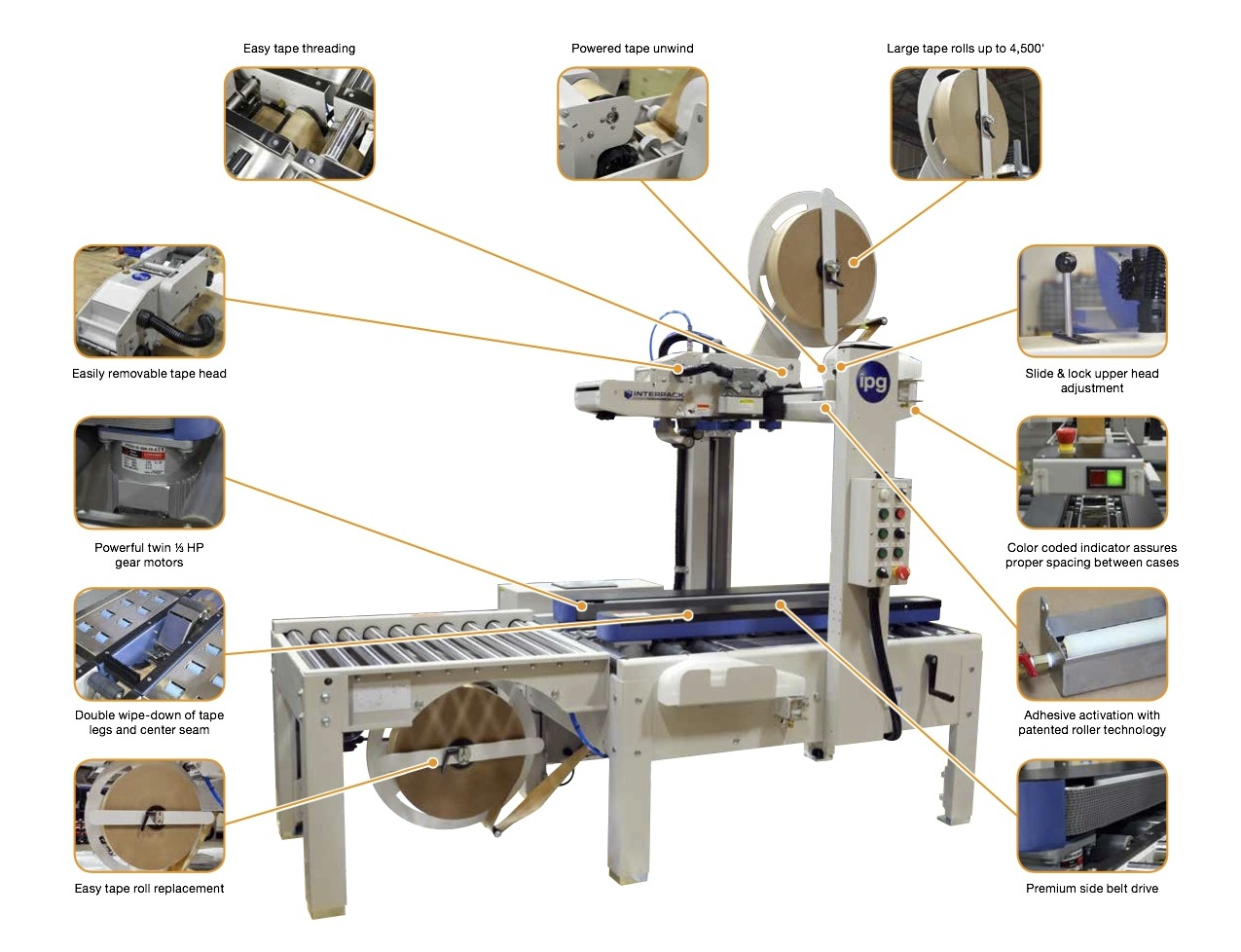 Case-Sealer-Machine Box Company