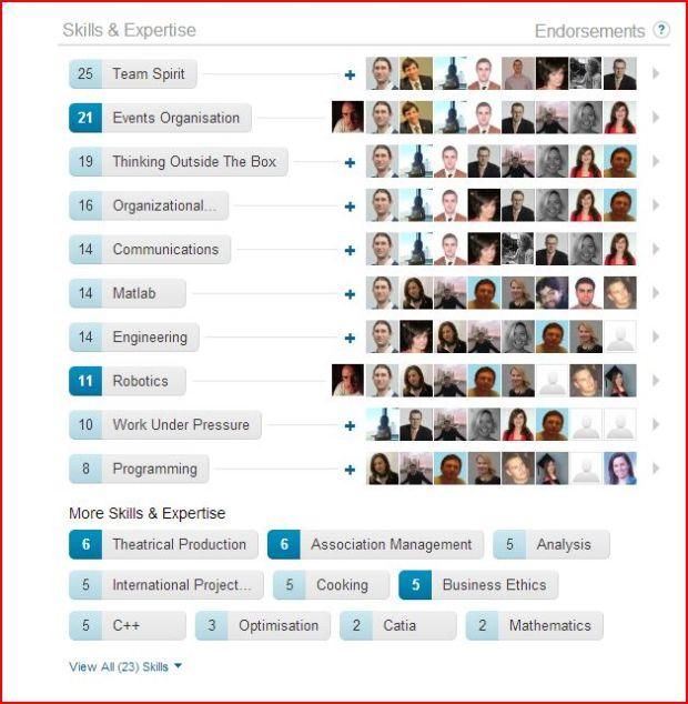 LinkedIn: Skill Endorsement