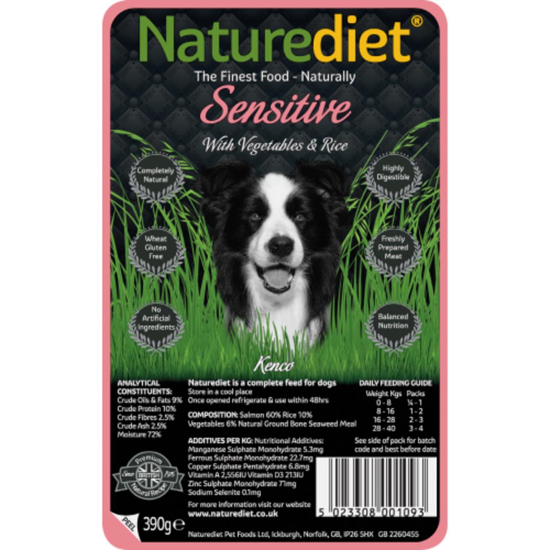 Fullsize Of Good Natured Dog Food
