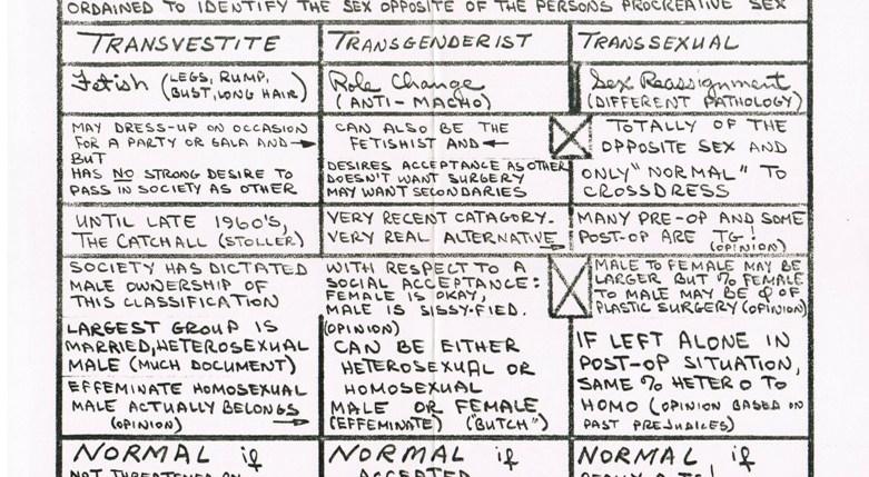 1976transgenderist