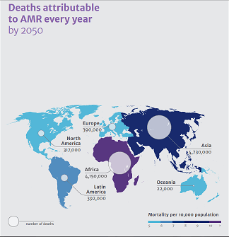 Deaths attributable to AMR every year by 2050