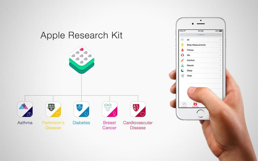 apple-research-kit