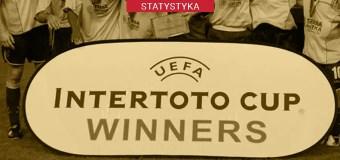 Puchar Intertoto wujęciu krajowym