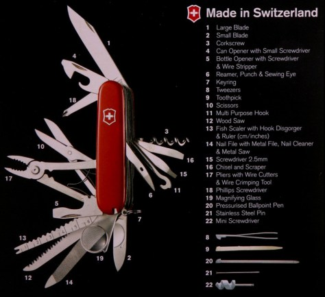 Swisschamp official blade ad