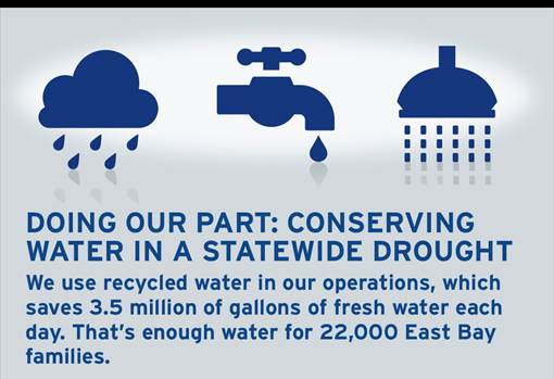 Chevron Speaks water conservation