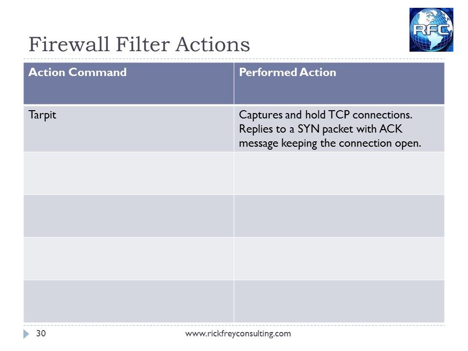MikroTik Firewall Slide30