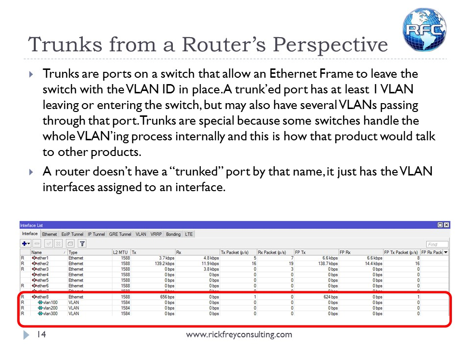 Using VLANs on RouterBOARDs (15)