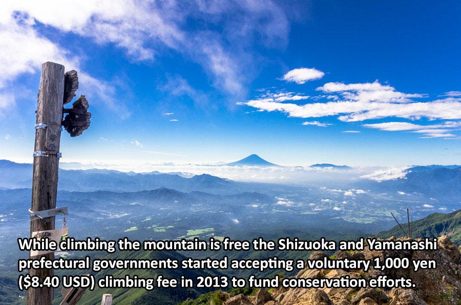 Mt. Fuji fact7