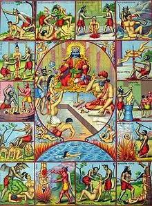 yama court chitragupta hindu festival The festival of Chitragupta puja or dawaat puja